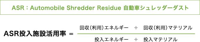ASR:Automobile Shredder Residue 自動車シュレッダーダスト
