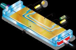LN光強度変調器